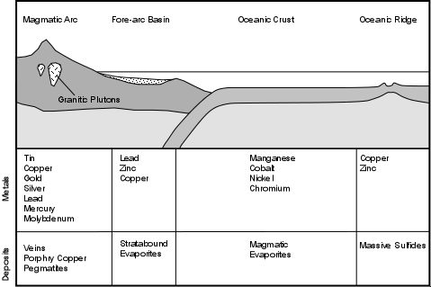 classification of mineral deposits pdf