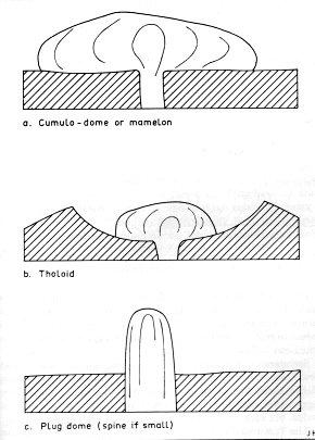 Volcanoes volcanic hazards acid lava volcanoes ccuart Choice Image